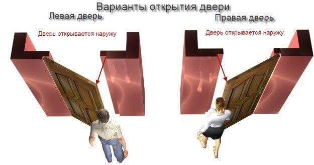 levo-pravo.jpg